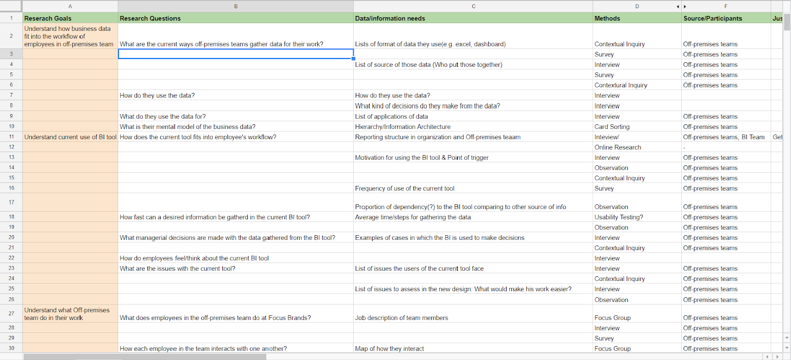 A screenshot from the research planning table we used internally in the team.